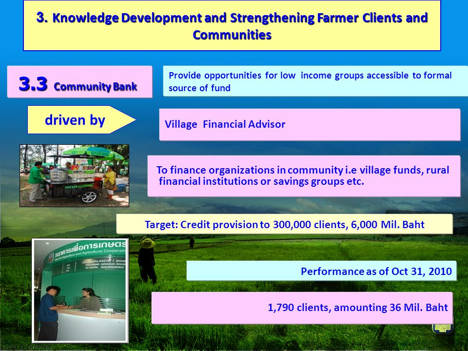 Target: Credit provision to 300,000 clients, 6,000 Mil. Baht