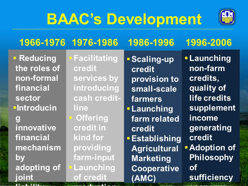 BAAC's Development 1966-1976 1976-1986 1986-1996 1996-2006
