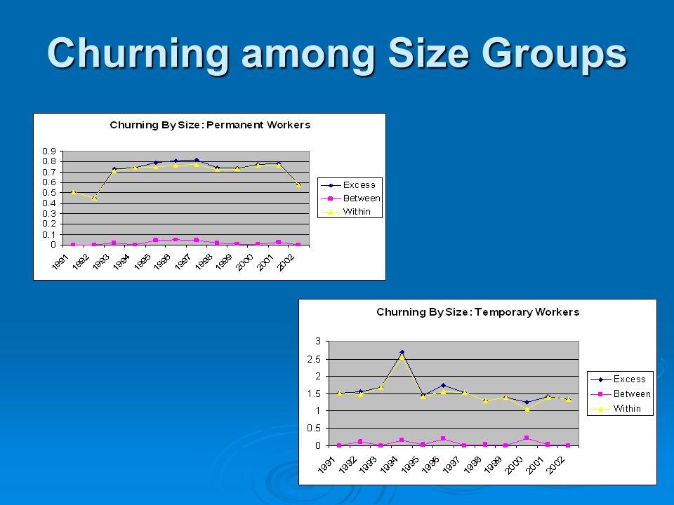 Churning among Size Groups