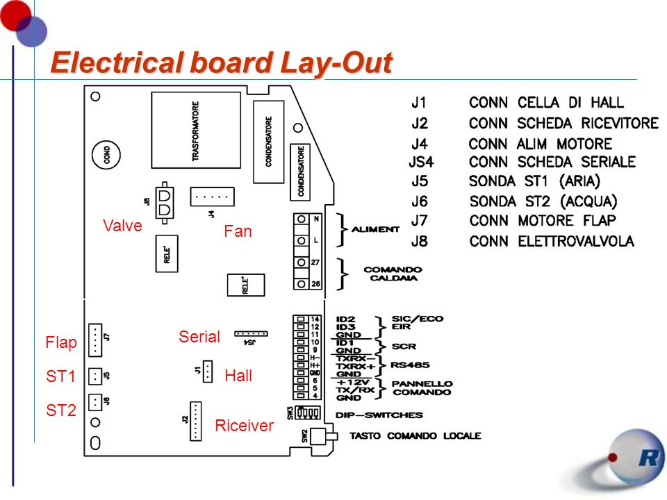 Electrical board Lay-Out
