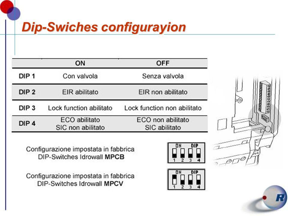 Dip-Swiches configurayion