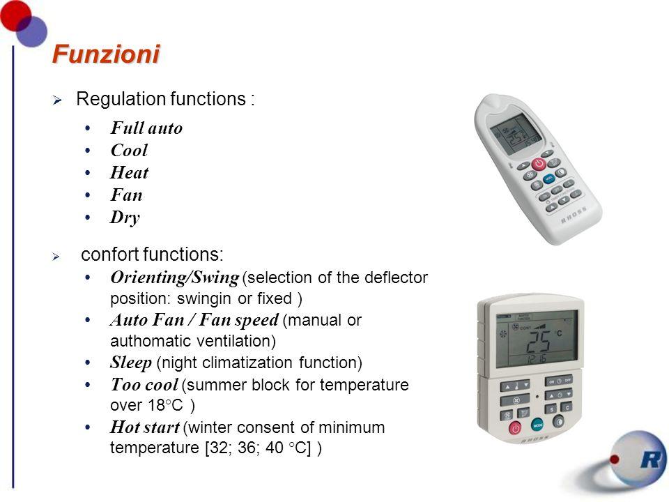 Funzioni Regulation functions : Full auto Cool Heat Fan Dry