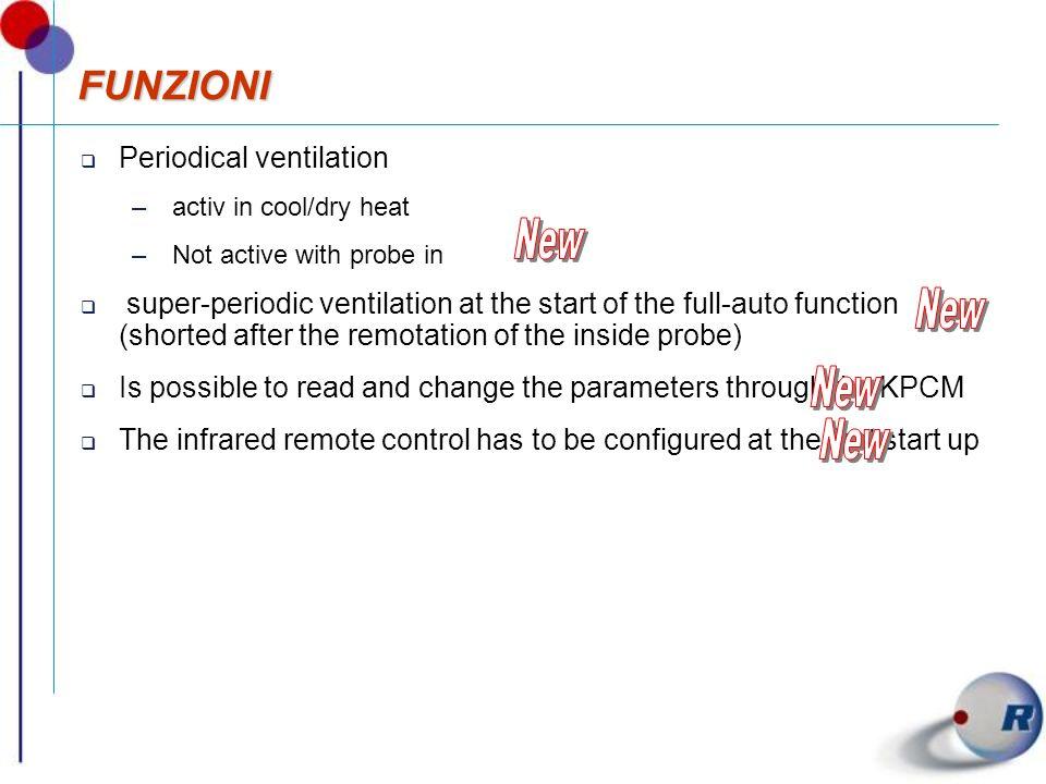 FUNZIONI Periodical ventilation
