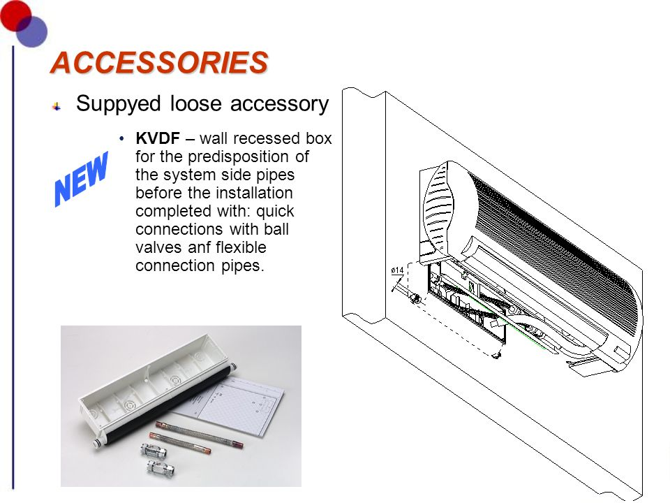 NEW ACCESSORIES Suppyed loose accessory