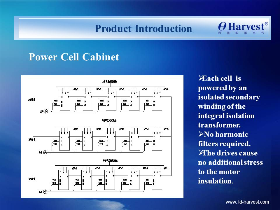 Product Introduction Power Cell Cabinet