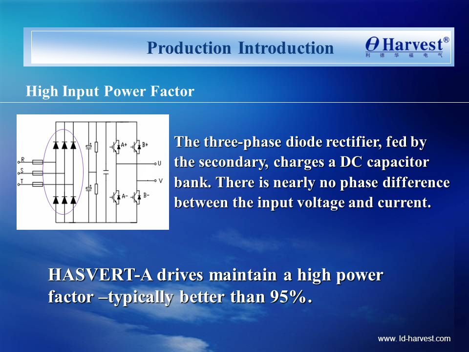 Production Introduction High Input Power Factor