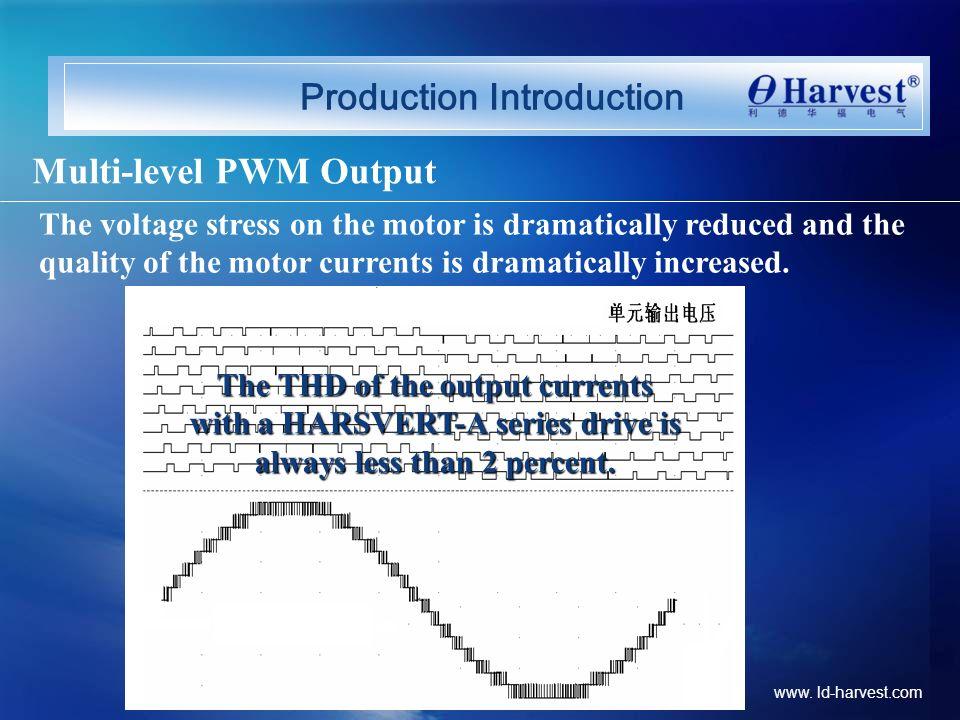 Production Introduction Multi-level PWM Output