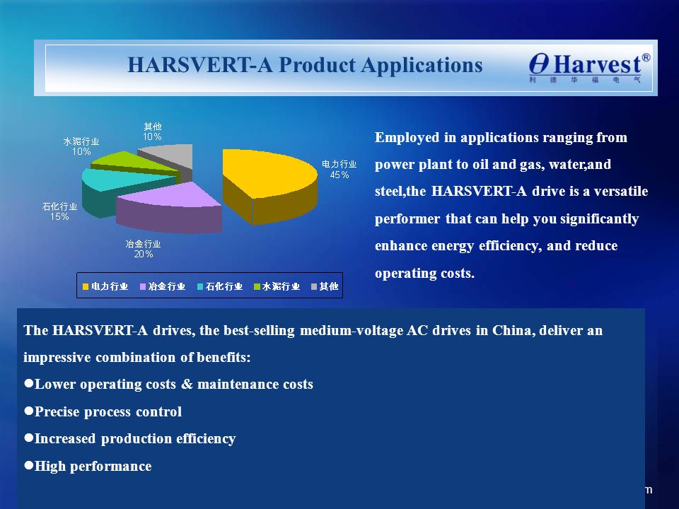 HARSVERT-A Product Applications