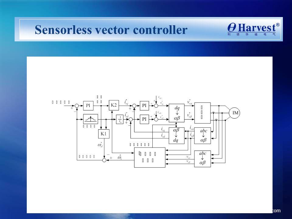 Sensorless vector controller