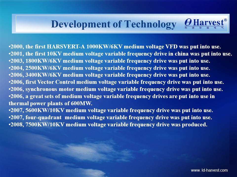Development of Technology