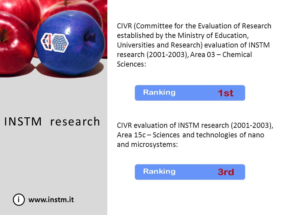 CIVR (Committee for the Evaluation of Research established by the Ministry of Education, Universities and Research) evaluation of INSTM research (2001-2003), Area 03 – Chemical Sciences: