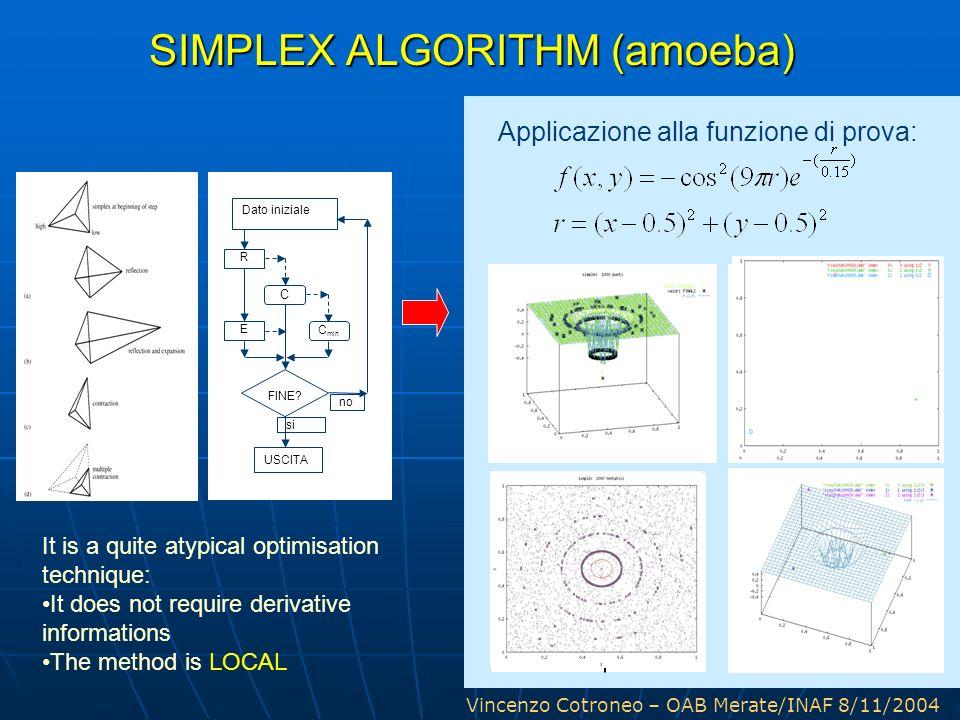 SIMPLEX ALGORITHM (amoeba)