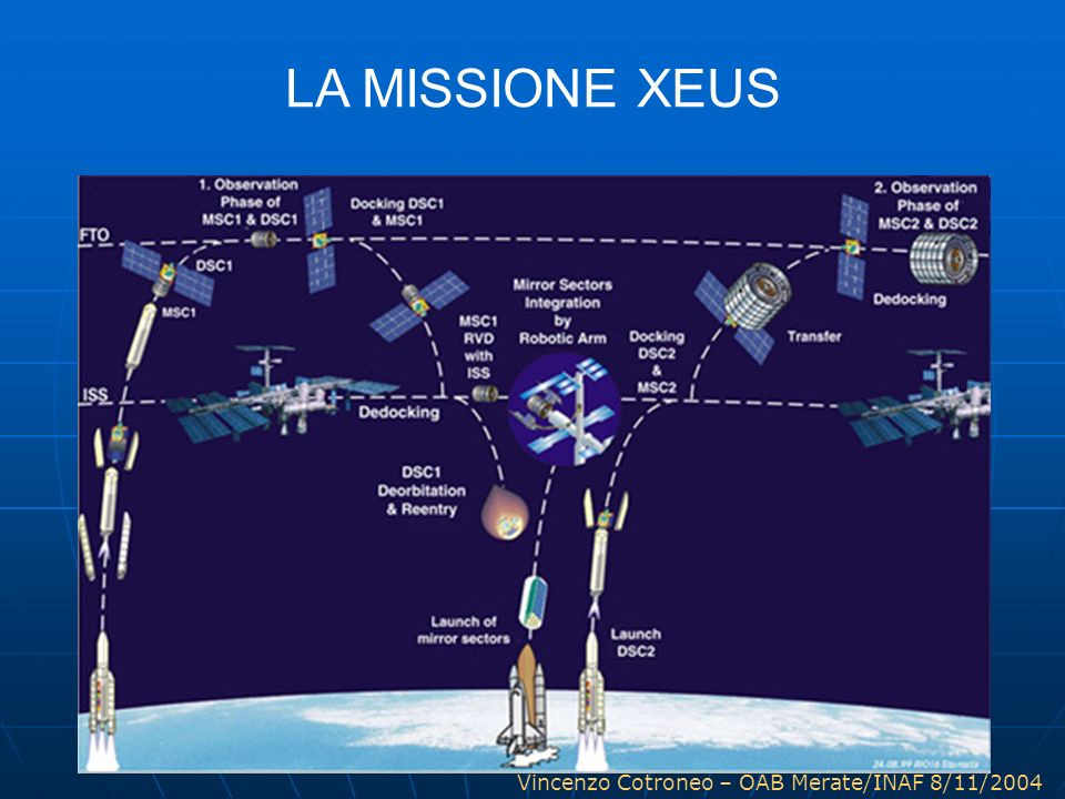 LA MISSIONE XEUS