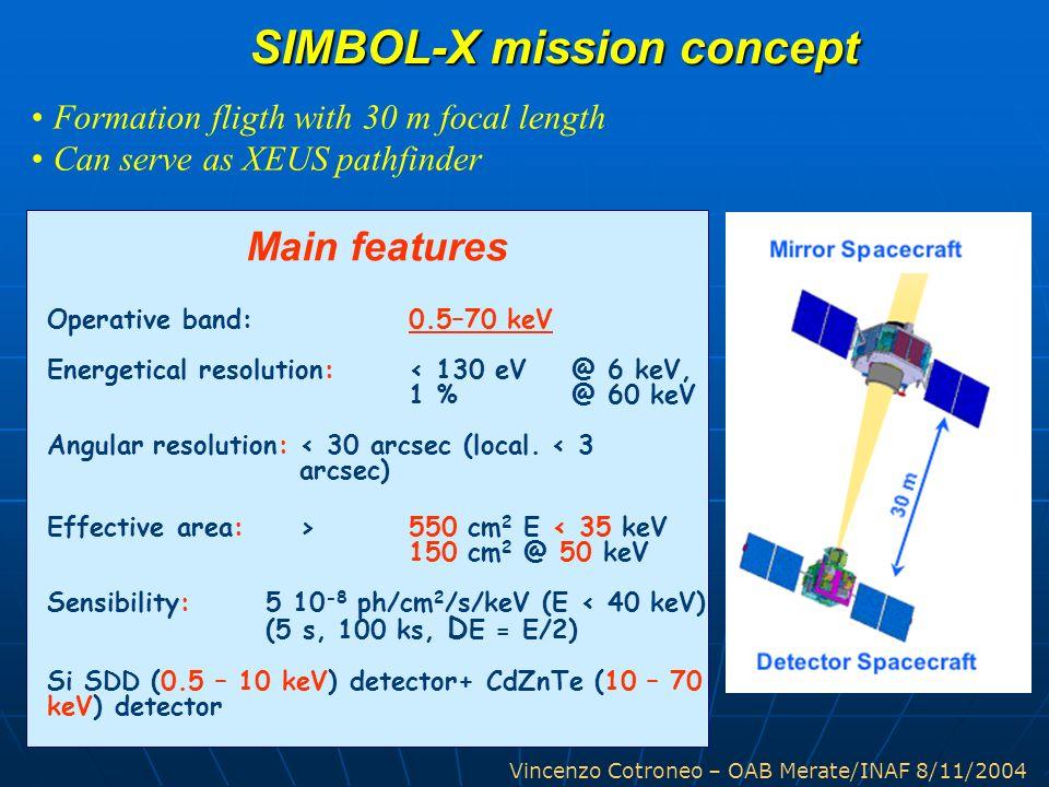 SIMBOL-X mission concept