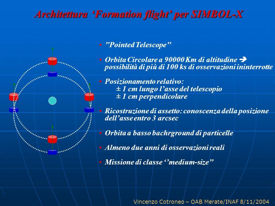 Architettura 'Formation flight' per SIMBOL-X