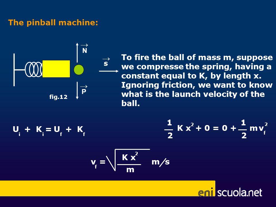 The pinball machine: → →