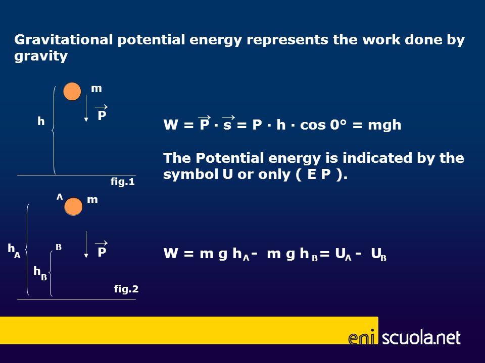 Gravitational potential energy represents the work done by gravity