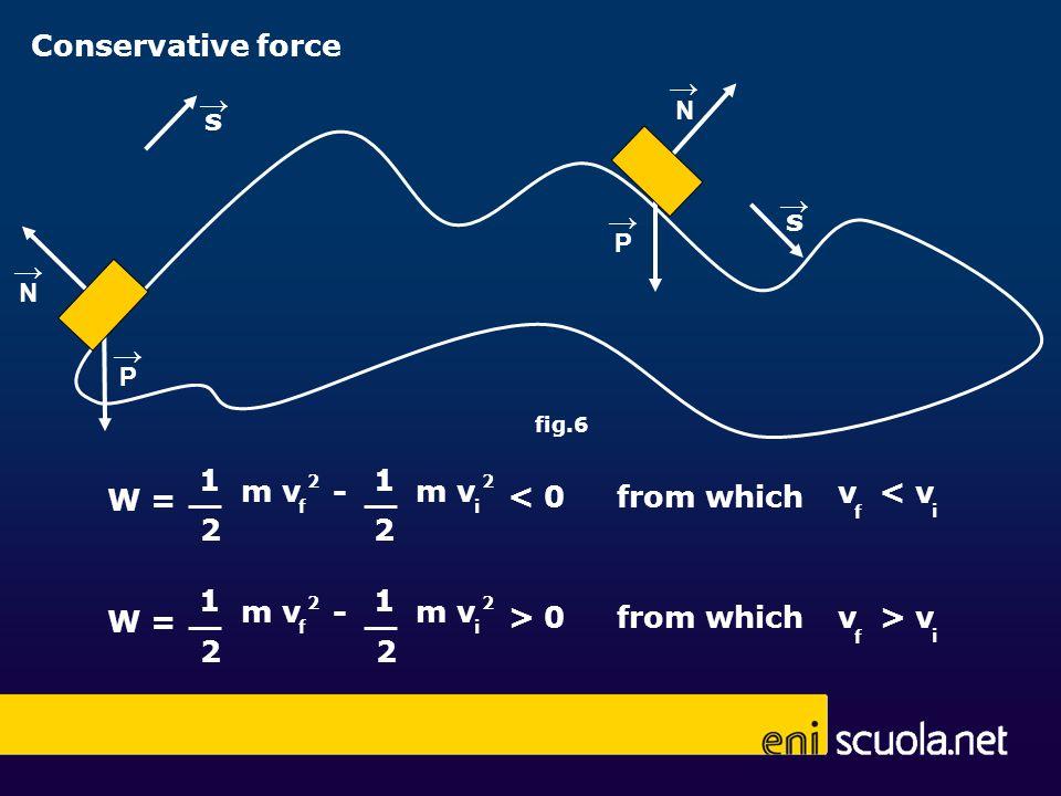 Conservative force → s → s → → → → v < - 1 2 m v W = < 0