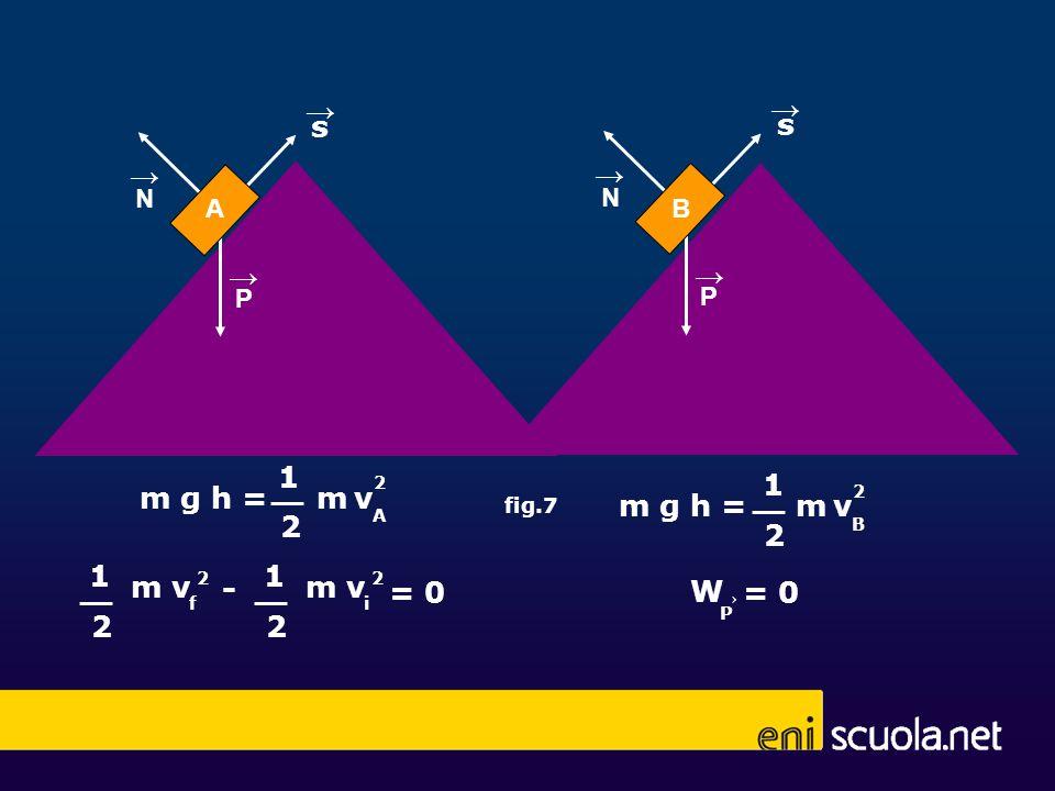 s → s → → → → → 1 2 v 1 m g h = m m g h = m v 2 - 1 2 m v = 0 W = 0 N