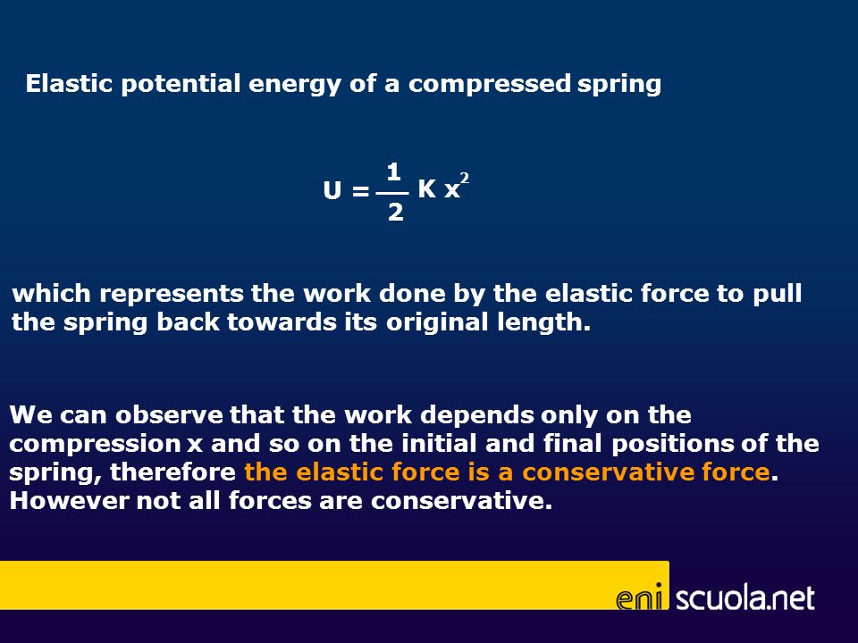 Elastic potential energy of a compressed spring