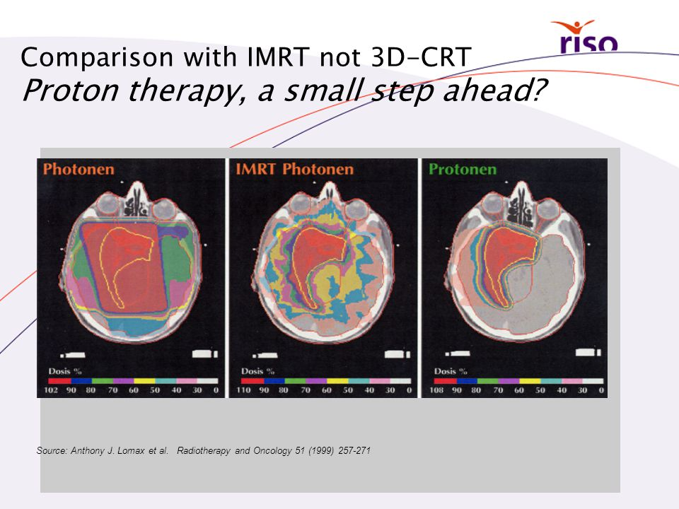 Comparison with IMRT not 3D-CRT Proton therapy, a small step ahead