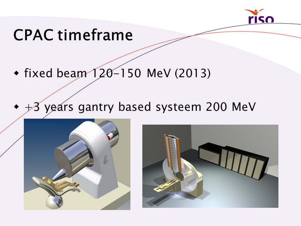CPAC timeframe fixed beam 120-150 MeV (2013)‏