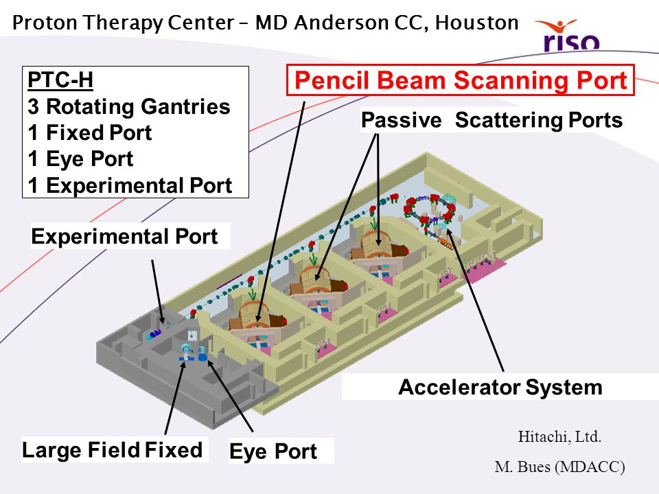 Proton Therapy Center – MD Anderson CC, Houston