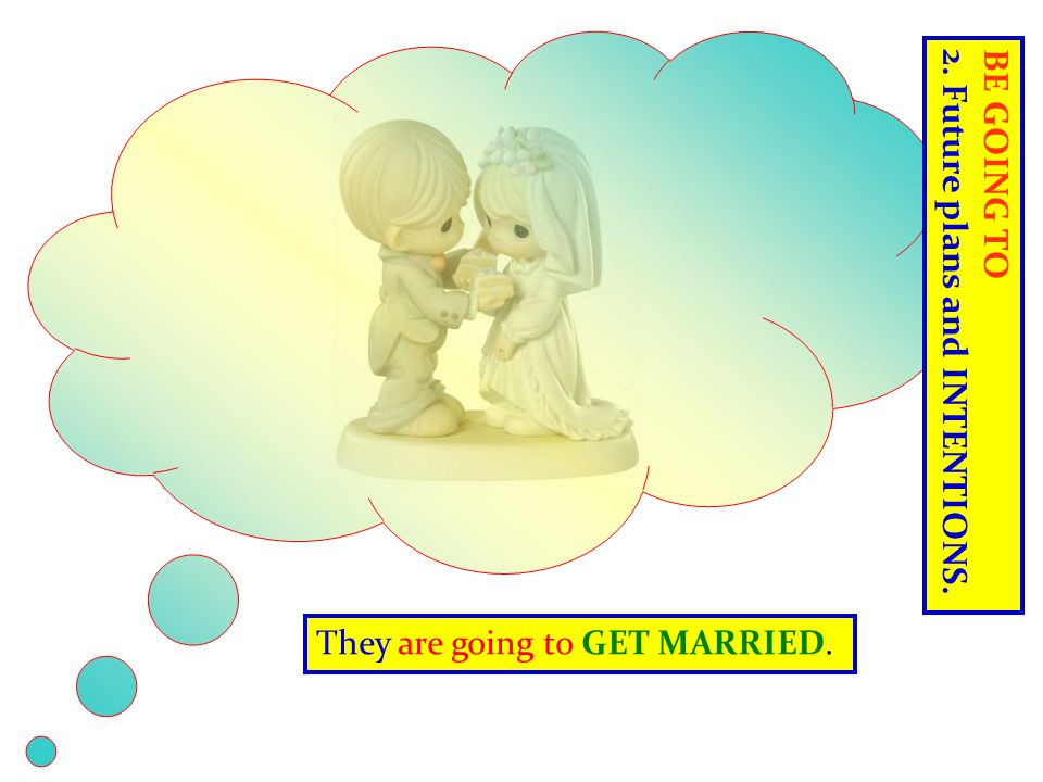 BE GOING TO 2. Future plans and INTENTIONS. They are going to GET MARRIED.