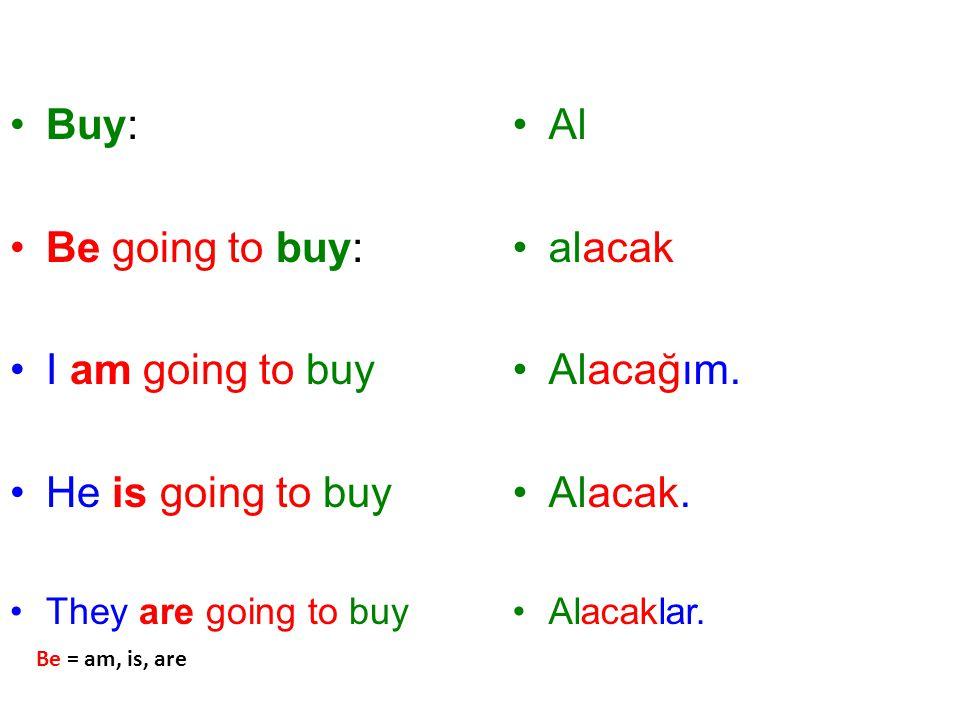 Buy: Be going to buy: I am going to buy He is going to buy Al alacak