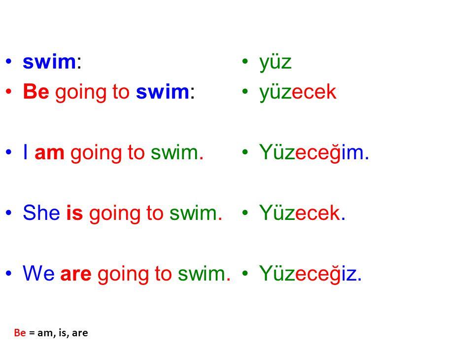 swim: Be going to swim: I am going to swim. She is going to swim.