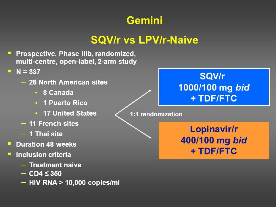 Gemini SQV/r vs LPV/r-Naive