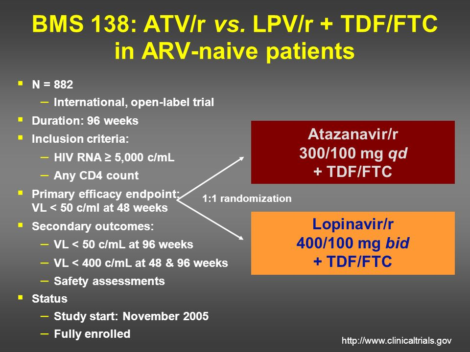 BMS 138: ATV/r vs. LPV/r + TDF/FTC in ARV-naive patients