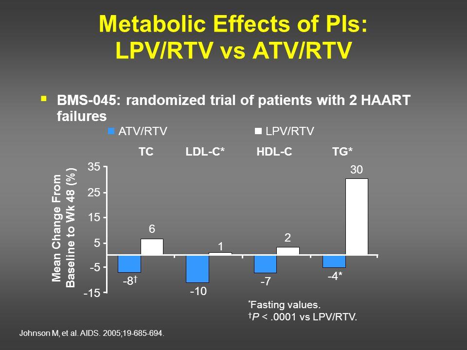 Metabolic Effects of PIs: LPV/RTV vs ATV/RTV