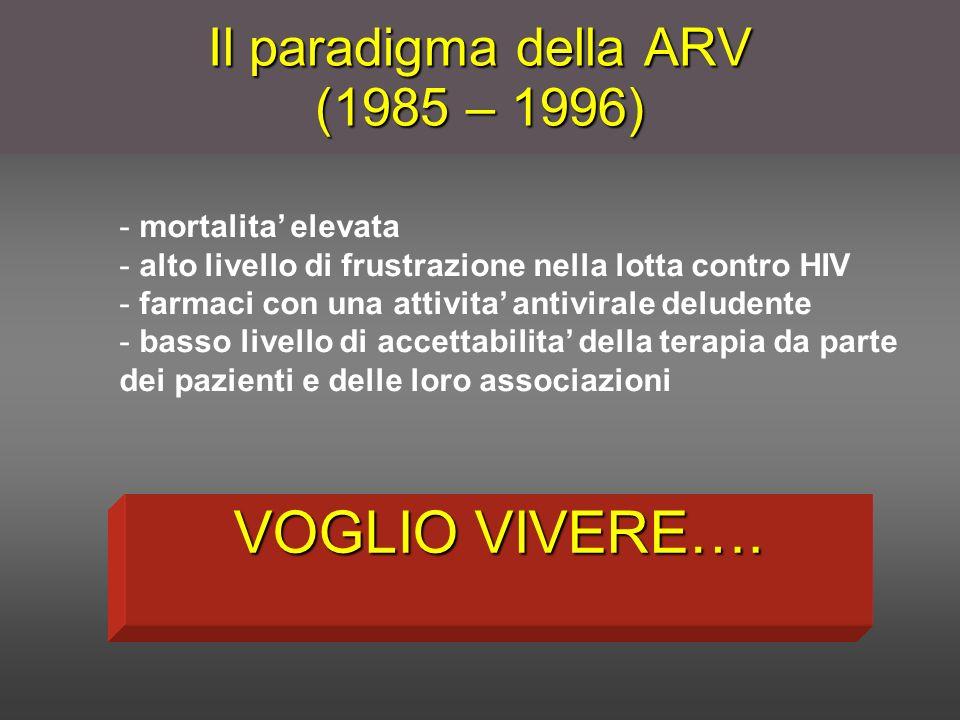 Il paradigma della ARV (1985 – 1996)