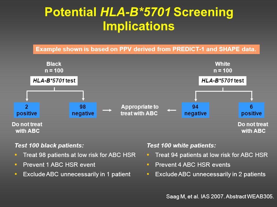 Potential HLA-B*5701 Screening Implications