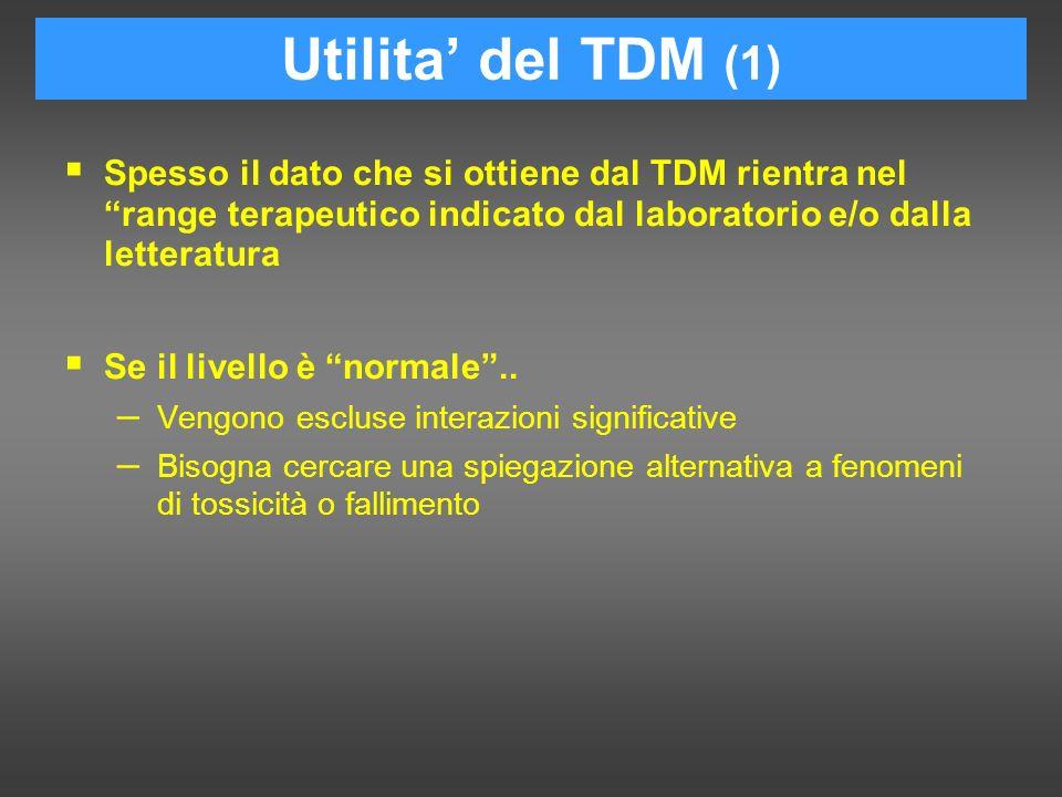 Utilita' del TDM (1) Spesso il dato che si ottiene dal TDM rientra nel range terapeutico indicato dal laboratorio e/o dalla letteratura.