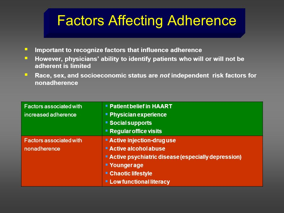 Factors Affecting Adherence