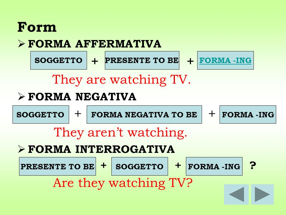 Form + + They are watching TV. + + They aren't watching.