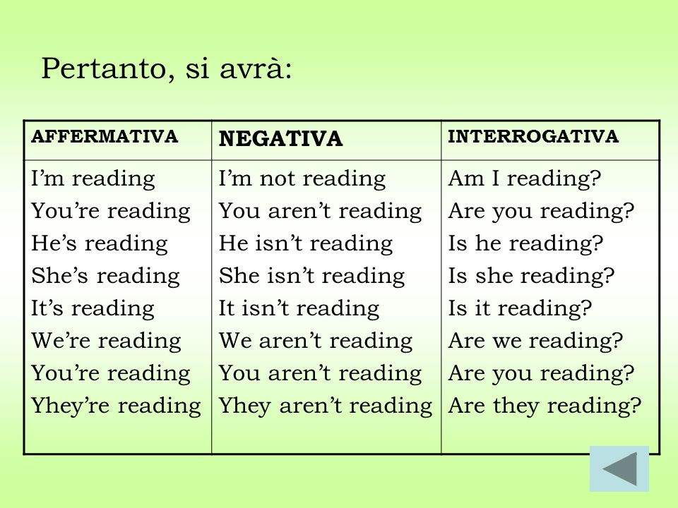 Pertanto, si avrà: NEGATIVA I'm reading You're reading He's reading
