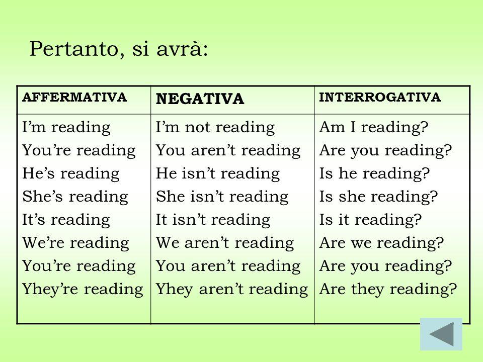 Pertanto, si avrà: NEGATIVA I'm reading You're reading He's reading