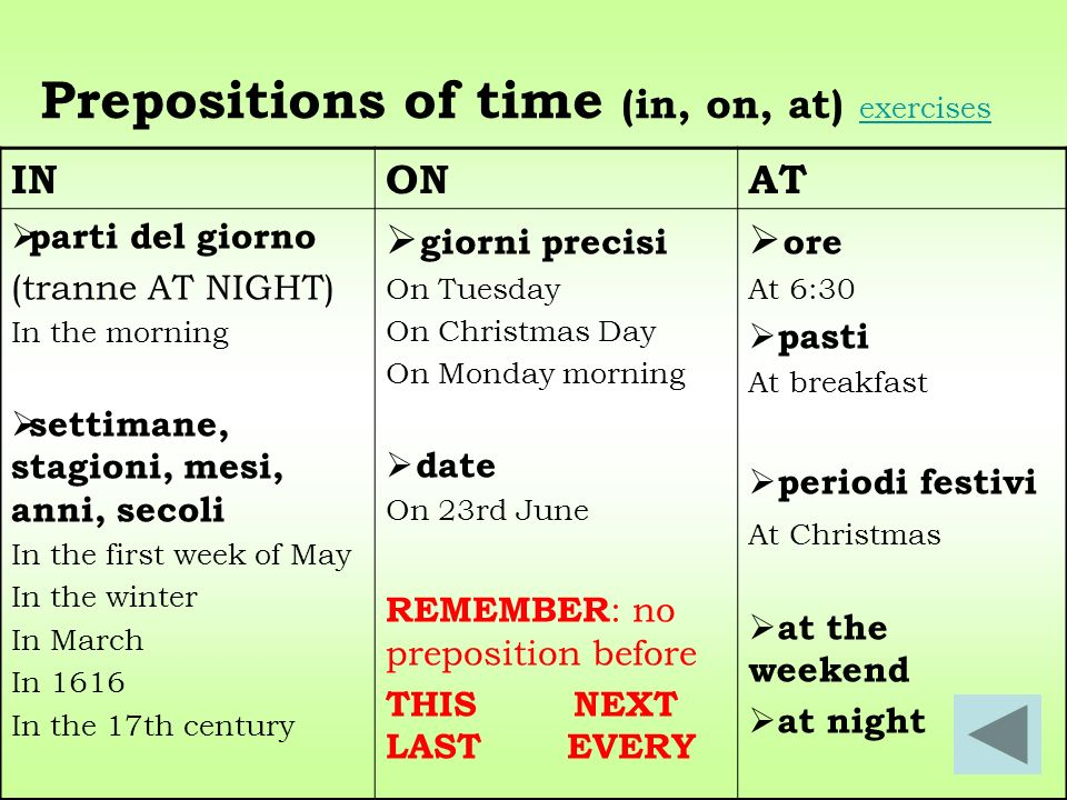 Prepositions of time (in, on, at) exercises