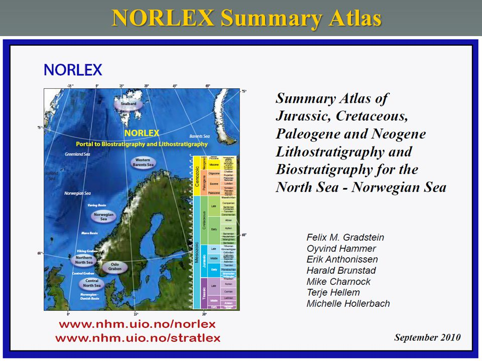 NORLEX Summary Atlas