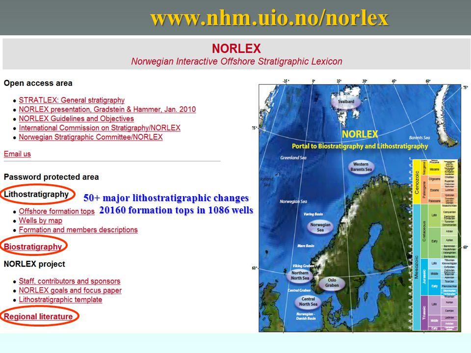 www.nhm.uio.no/norlex 50+ major lithostratigraphic changes