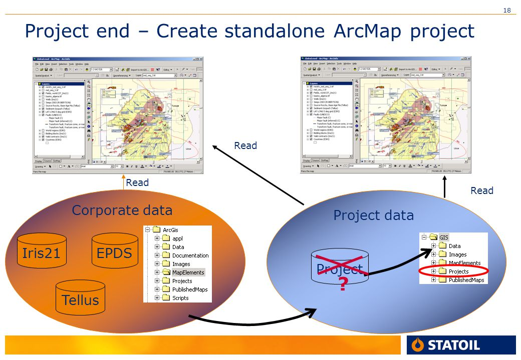 Project end – Create standalone ArcMap project