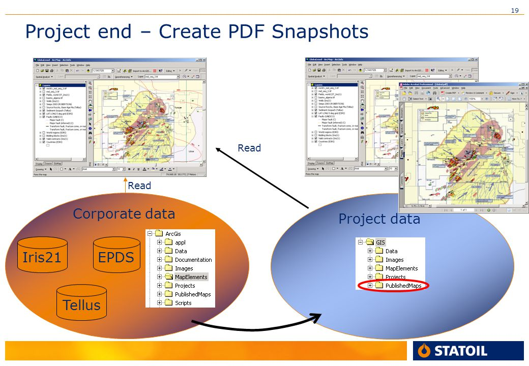 Project end – Create PDF Snapshots