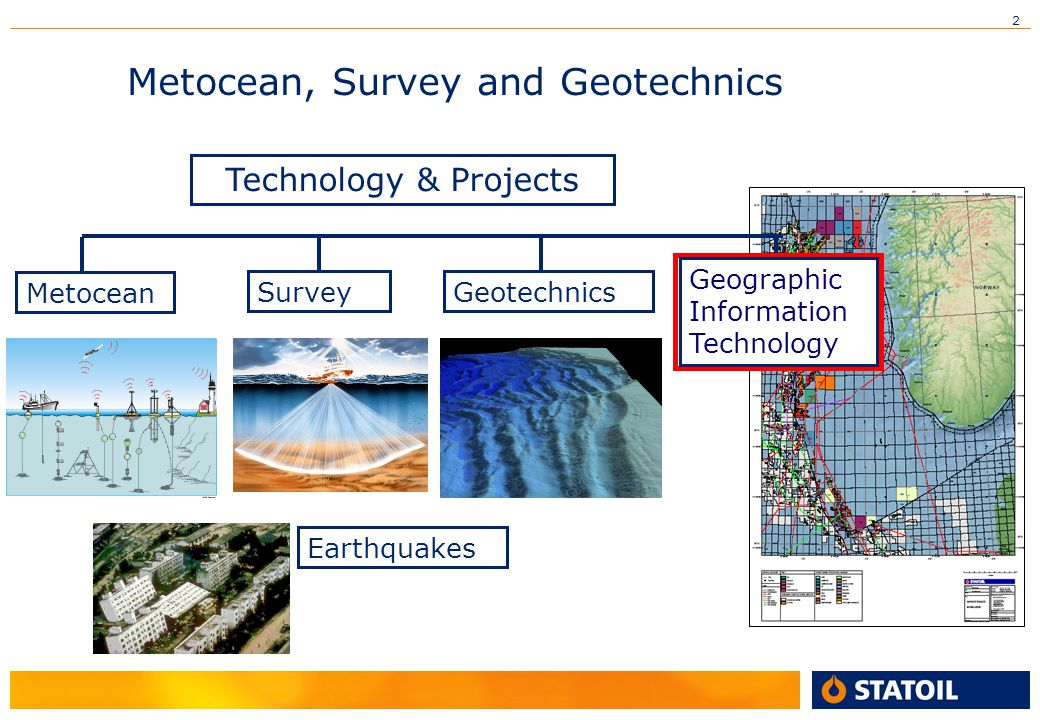 Metocean, Survey and Geotechnics