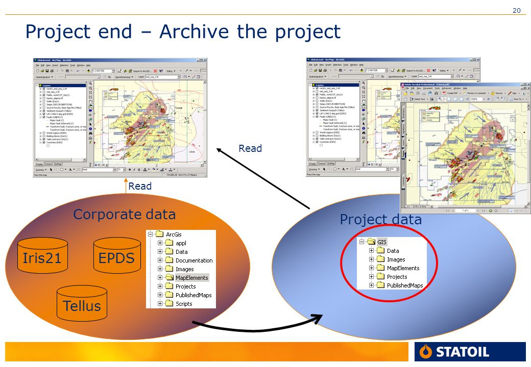 Project end – Archive the project