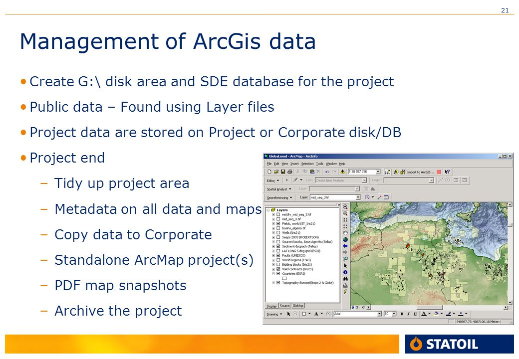 Management of ArcGis data