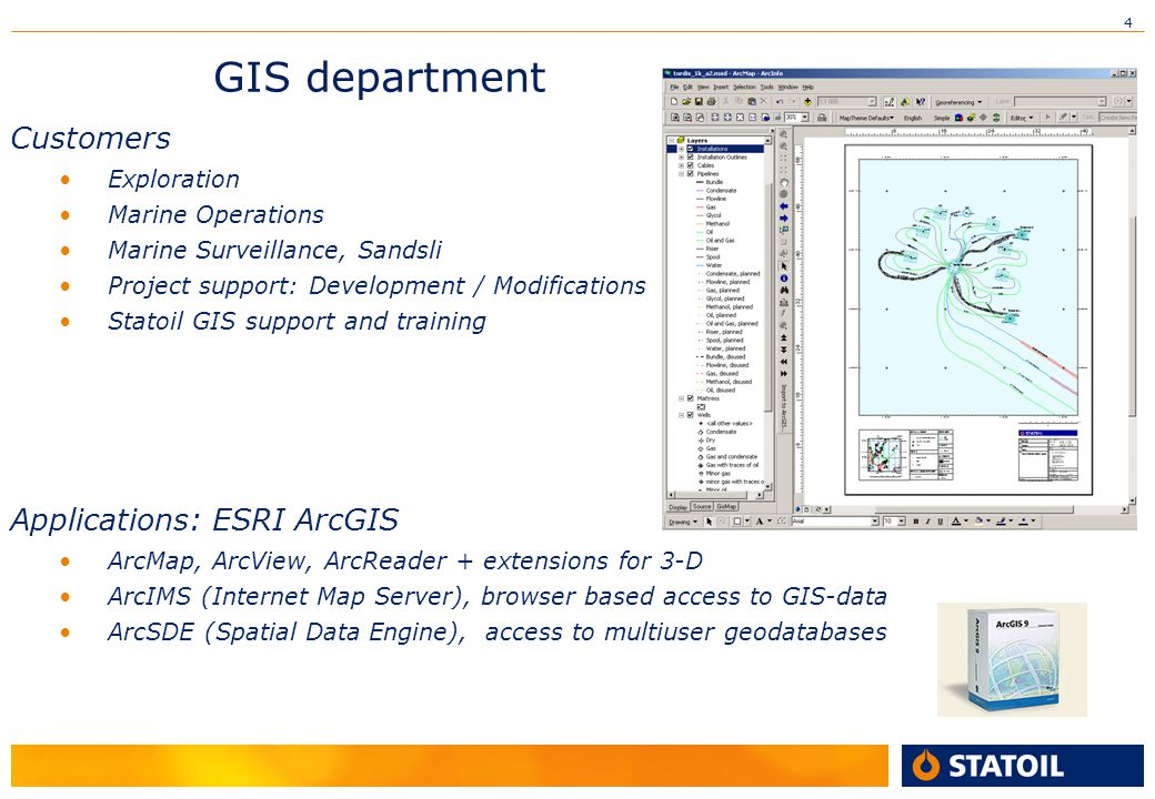 GIS department Customers Applications: ESRI ArcGIS Exploration