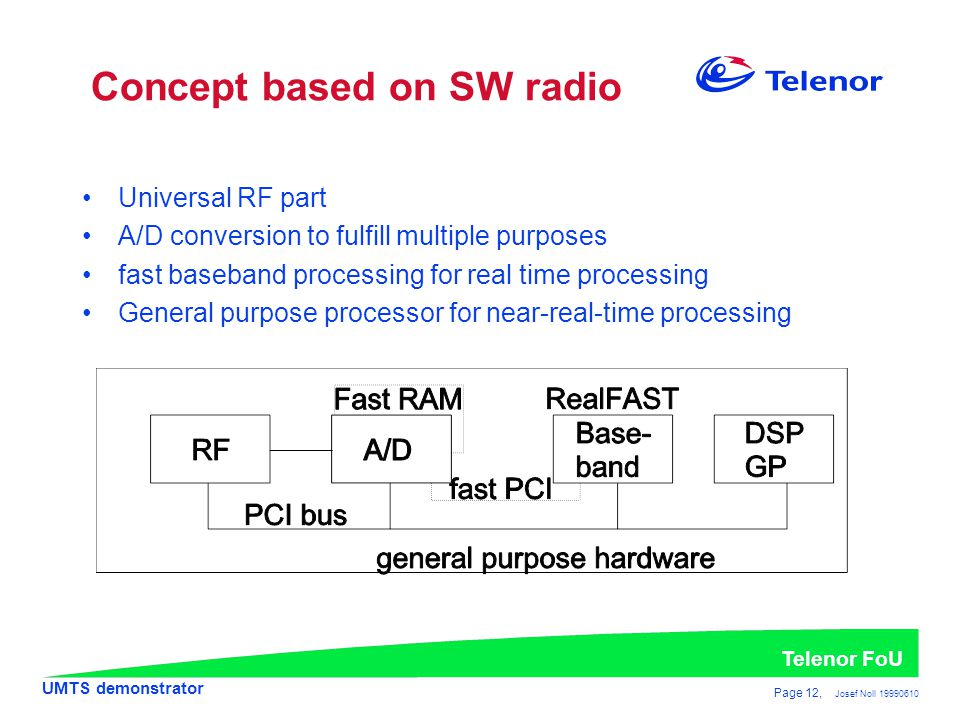 Concept based on SW radio